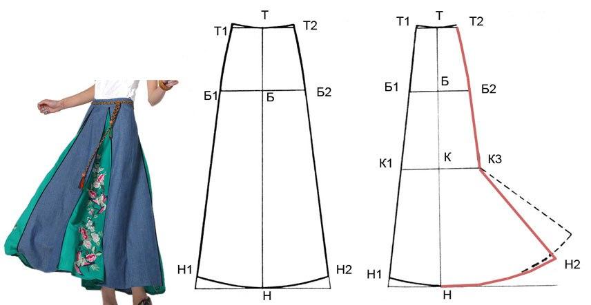 falda acampanada con patrones