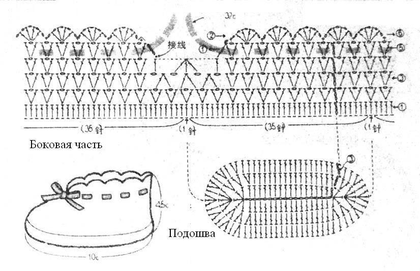 moldes de botines a crochet para bebe05