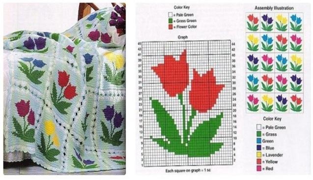 moldes de cuadros de tulipanes a ganchillo03